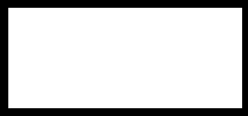 שיווק אינטרנטי לעסקים